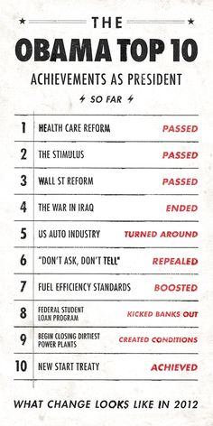 WINNING: The 10 Best Achievements Of Obama's Presidency So Far