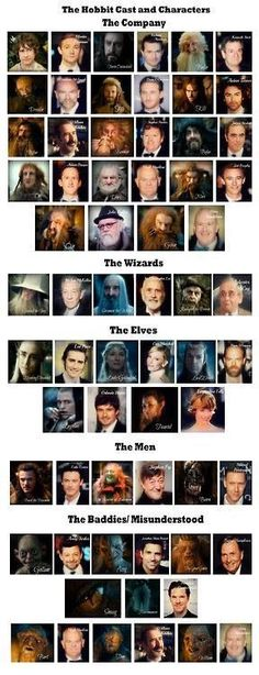 Who are the Actors Playing in the Hobbit Movie? Here's a Simple Chart to Let You in on Who.
