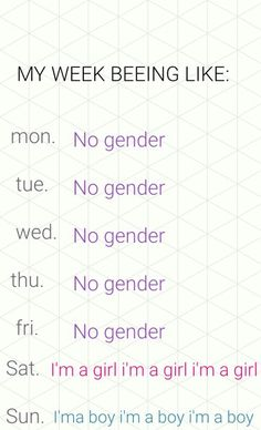 what the fuck is genderqueer