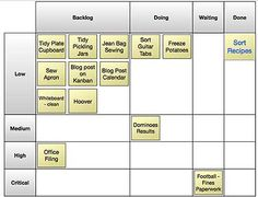 Juicy Kanban Board Templates for Excel, Free Visual Management, Time Management, Business Management, Kanban Board, Reprogramacion Mental, Project Board, Project Life, Learning To Be, Life Organization