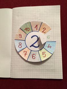 Math Work, Fun Math, Math Resources, Math Activities, Waldorf Math, 4th Grade Math, Homeschool Math, Math Facts, Math For Kids