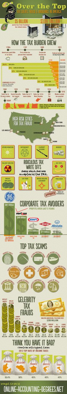 Over The Top Tax Cheats, Fraud & Avoidance In America [INFOGRAPHIC] #taxcheats#fraud