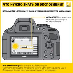 http://nikonschool.ru/about/school-news/izuchaya-osnovy/