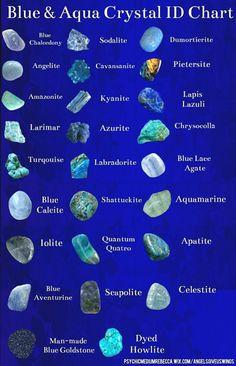 Blue gemstones and crystal identification Crystal Magic, Crystal Healing Stones, Healing Rocks, Minerals And Gemstones, Rocks And Minerals, Blue Gemstones, Blue Crystals, Stones And Crystals, Gem Stones