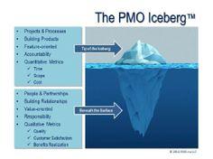 PMO Iceberg.jpg