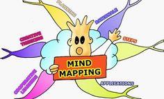 Mind Maps - Organizando Ideias