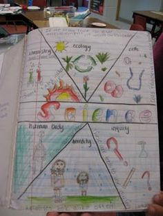 Interactive Science Notebook - with lots of pictures of student notebooks