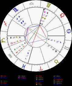 Ales Birthchart Free Birth Chart Astrology Natal Thank