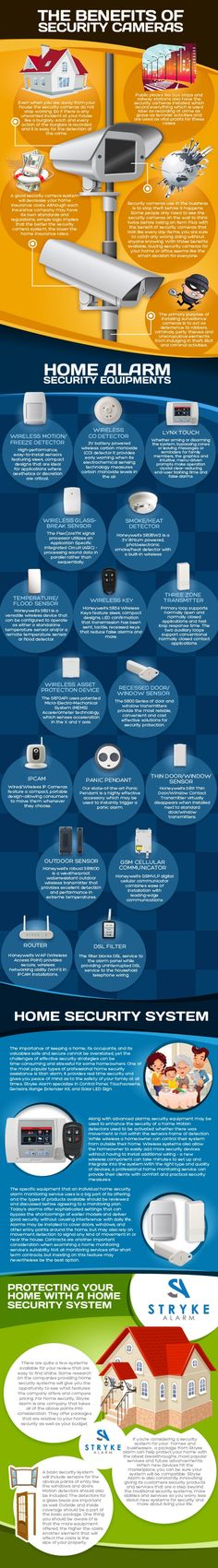 The Benefits of Security Cameras Infographic #homesecuritytips #homesecuritydiytips #homeschoolinginfographic