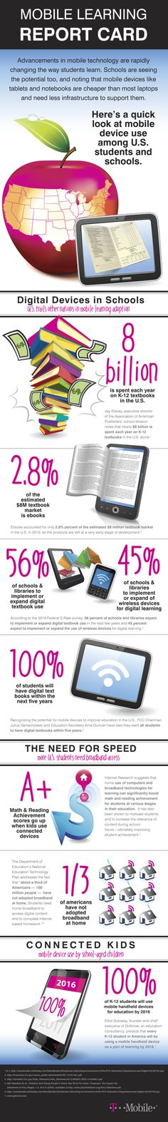 Mobile learning report card