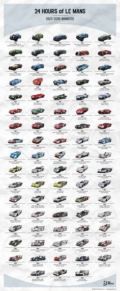 Here's Every Car To Ever Win At Le Mans On coches One Cool Infographic - Motorsport Sports Car Racing, Sport Cars, Road Racing, F1 Racing, Vintage Racing, Vintage Cars, Nascar, Le Mans 24, La Mans