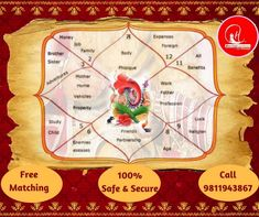 Delhi's no.1 matrimonial Site.  Easy, Safe and Secure way to meet your perfect life partner! Services: free genuine matches, safe and convenient, match mails,verified contact details Types: Punjabi Matrimonial, Hindi Matrimonial, Marathi Matrimonial, Muslim Matrimonial, Jain Matrimonial and others. Easy, safe and secure way to find your perfect lifepartner! -> Free profile matching -> No hidden charges -> No Fake Profiles -> Strict Privacy Controls  -> 100% safe & secure profile -> 100%…