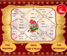 matchmaking kundli in marathi
