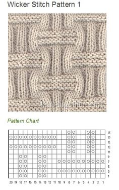 KNIT | Wicker Stitch Pattern | (Russian) | Photo ONLY | with Diagram | Pattern Size: 20sts x15rows | ~~ http://www.pinterest.com/bonnielbuchanan ~~