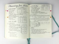 Here's a little spread I did towards the end of 2015 to decide what was working for me in my Bullet Journal, what I wanted to get rid of, and what I wanted to try next.