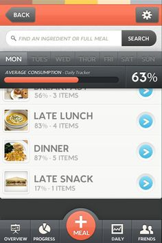 Mockup for Diet app