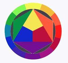 Art Education Articles - Color Coding