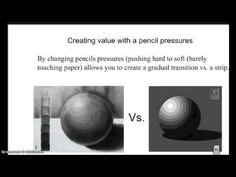 Creating value in a drawing