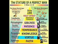 The Stature of a Perfect Man - Preached by Bro. Prophet Quotes, Divine Revelation, Spiritual Pictures, Singing Hallelujah, Message Quotes, Torah, Quotes About God, Perfect Man, Holy Spirit