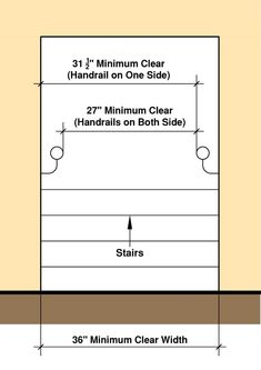 International Residential Code (IRC) - Section - Stairways Stairs Handrail Height, Stairs Width, Stair Handrail, Stair Risers, Building Code For Stairs, Commercial Stairs, Stair Dimensions, Coding Training, Type I