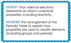 Periodic table and reactivity 5e lesson plan periodic table periodic table and reactivity 5e lesson urtaz Gallery