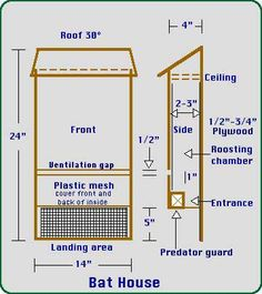 Where To Get Bat House Plans Pdf