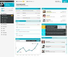 Administrator Panel by Sepehr Amirkiaee, via Behance // Nice UI design