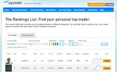 Social trading is a growing phenomenon without borders. It is the merging of traditional forex trading with the proven success of social media networking. This article is a brief guide into the on-line world of social trading platform providers >> Social Trading --> www.howtocopytradeforex.com/top-6-social-trading-networks