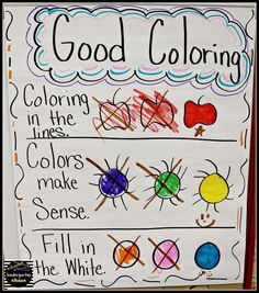 Must-Make Kindergarten Anchor Charts (Kindergarten Chaos) Do you love and use anchor charts as much as I do? Then you are going to love these Must Make Kindergarten Anchor Charts! Why anchor charts in Kindergarten? I use anchor charts almost every day Beginning Of Kindergarten, Kindergarten Anchor Charts, Beginning Of The School Year, Preschool Classroom, Kindergarten Activities, Kindergarten Procedures, Kindergarten Classroom Management, September Activities, Kindergarten Classroom Rules