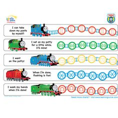 Thomas & Friends Potty Training Chart