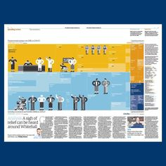Tomorrow's 'spending review breakdown' centre spread | Graphic by @cathlevett @chrisnewell
