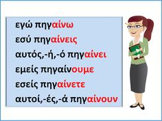 ρηματα - Google zoeken Greek Language, Second Language, Greek Alphabet, Language Lessons, Greek Words, Grammar, Activities For Kids, Teacher, Education