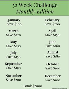 52 Week Saving Challenge Made Easy! – morgane bruce