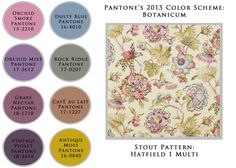 Pantone Color Forecast 2015