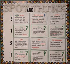 Looking for a bulletin board idea that you will actually use all year long? 22 FULLY-EDITABLE POSTERS - Just point to a set of posters, model, and let the kids free to SPOT elements in the text and to THINK about them. They'll underline, circle, discuss, and annotate.   As a bonus, 11 high-interest movie clips are included for additional practice... as well as a list of independent reading conference questions - good for any book!