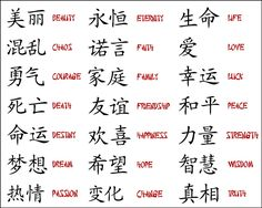thinking about a japanese kanji tat. the signs for chaos, courage, happiness, passion, dream and life. Positioned vertically somewhere on my back maybe.