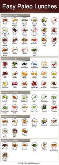 Paleo Lunches #paleo #paleolunches