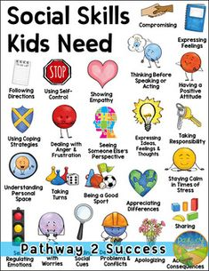 Social Skills Visual Posters Social Skills Visual Posters,HR Development Related posts:Using Cognitive Behavioral Therapy with Younger Students - Social Emotional Workshop - EducationCheat Sheet for School Counseling Lessons - Entire Elementary Planning - Kids And Parenting, Parenting Hacks, Parenting Styles, Gentle Parenting, Parenting Quotes, Peaceful Parenting, Natural Parenting, Positive Parenting Solutions, Funny Parenting
