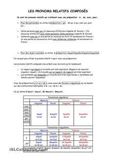 Cours Les pronoms relatifs composés