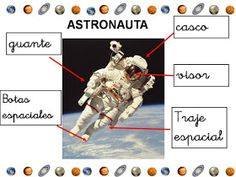 ESOS LOCOS BAJITOS DE INFANTIL: FICHAS VARIDAS UNIVERSO Space Classroom, Classroom Themes, Space Projects, Autumn Activities, Science For Kids, Stars And Moon, Solar System, Astronomy, Valentina Tereshkova