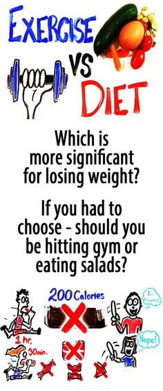 The truth about weight loss: Is exercise or diet more important for weight loss? At the back of your mind, you probably wonder what is the best way of getting a healthy, lean body. When it comes down to it, which is more significant: eating salads or hitting the gym instead?