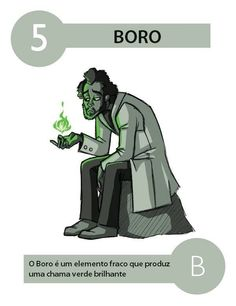 O Boro é um elemento químico muito leve, de massa atômica 11u e número atômico 5. Não é encontrado isolado na crosta terrestre, e é um péssimo condutor de eletricidade. É extremamente duro (9,3 na escala de Mohs, onde a pontuação máxima 10 pertence ao diamante) e razoavelmente eletropositivo. O Boro puro não é tóxico, mas se ingerido em quantidades maiores que 50 mg causa indisposição. Seus compostos hidrogenados são muito mais prejudiciais, além de altamente inflamáveis. A maior fonte de…