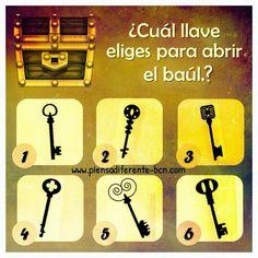 Imagina que tienes frente a ti un baúl y que debes elegir una llave para abrirlo.   Las características de la llave que elijas (su forma y ...