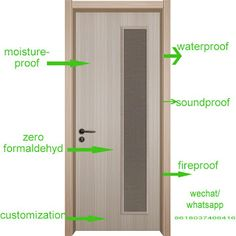 WPC DOOR Advantage    No formaldehyde    and moisture proof    retardant    ant. Bathroom Doors, Sound Proofing, Interior Doors, Wood Doors, Home, Ideas, Wooden Doors, Wood Gates, Indoor Gates