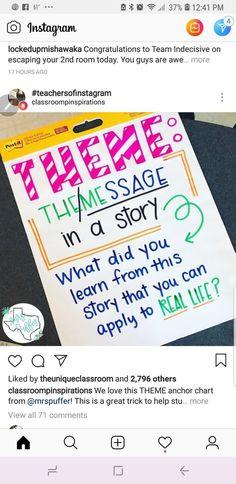 Teaching and Tapas 7th Grade Ela, 5th Grade Reading, Third Grade, Sixth Grade, Grade 2, Fourth Grade, Theme Anchor Charts, Reading Anchor Charts, Reading Lessons