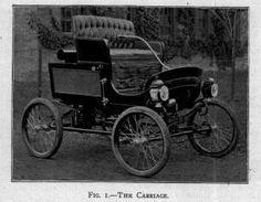 Toledo's Attic - Toledo's Early Auto Industry: 1899 - 1905