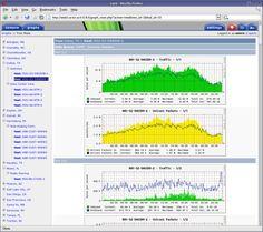 http://dailytech24.com/how-to-install-cacti-mrtg-server-in-rhel-and-centos/