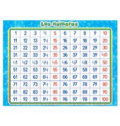 Panel Números 1 Al 100 -> http://www.masterwise.cl/productos/24-matematicas/1777-panel-numeros-1-al-100