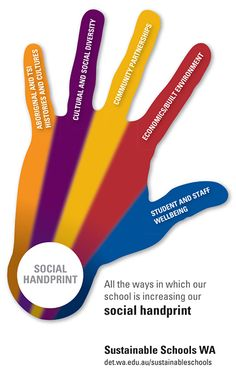 Social Handprint: Sustainable Schools WA - The Department of Education