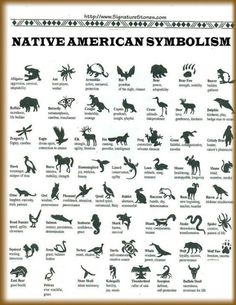 Картинки по запросу native american symbols